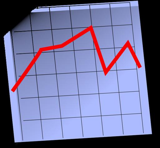 Акции татарстанских компаний падают